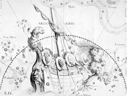 Gezegenler Mitolojisi