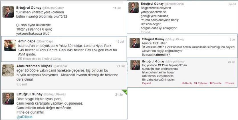AKP Milletvekili ve eski Kültür Bakanı, Gezi Parkı Eylemi süresince AKP kanadında Gezi Parkı Protestocularına destek veren ve Başbakan Erdoğan ve AKP hükümetini eleştiren bir çok tweet attı. Bu tweetlerin samimi olarak alınması için ise AKP'den istifa edilmesi bir çok takipçisi tarafından kendisine iletildi. Ertuğrul Günay tweetlerinde TRT'deki doğru habercilik ve otosansür sorununa, Gezi Parkı eylemcilerine durduk yerde uygulanan Polis şiddetine, Topçu kışlasının inşasının ne kadar estetik ve çevresel değerler açısından yanlış bir bina olduğuna, Palalı saldırganların serbest bırakılmasına, AKP'nin rant için  çevre katliamı yapan bir parti olduğuna, Gezi Parkı'nı Topçu Kışlasını kim yapmak istiyorsa olayların sorumlusunun o olduğuna ilişkin AKP hükümetine yönelik eleştirilerde bulundu.