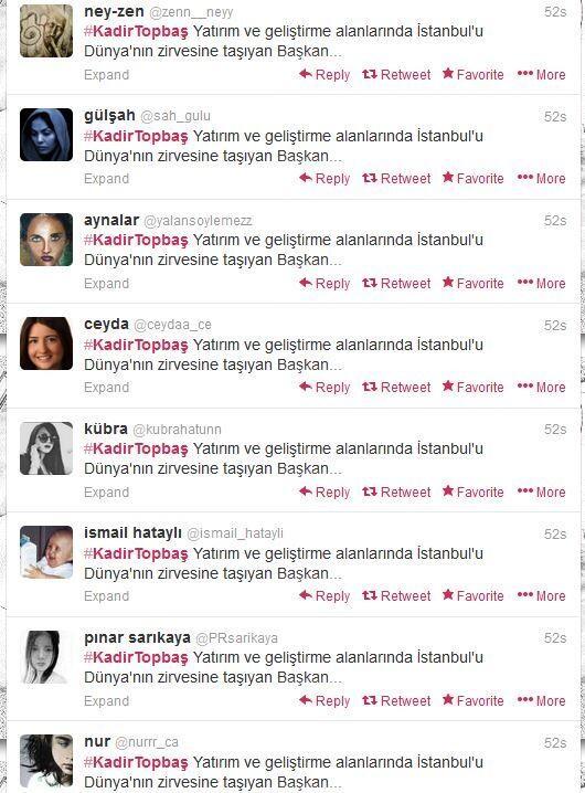 AKP İstanbul Belediye Başkanı Kadir Topbaş'ın 2014 seçim kampanyası için robot hesaplardan aynı anda(!) atılan seçim propagandası tweetleri