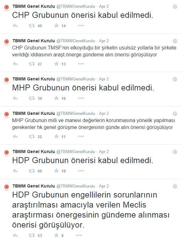 TBMM Genel Kurulu Twitter Hesabı'nda muhalefetin ard arda reddedilen önergelere bir örnek