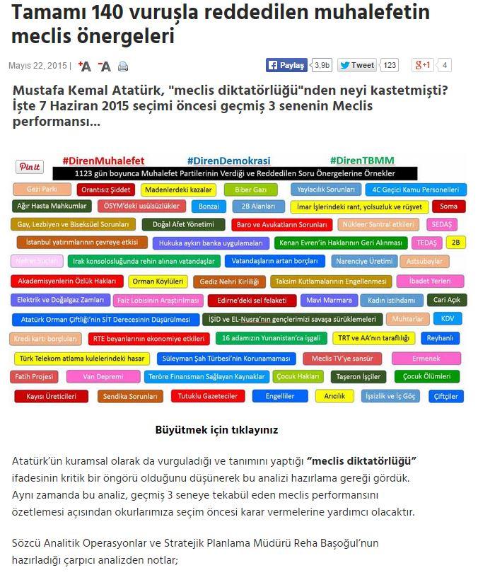 sozcu_detay